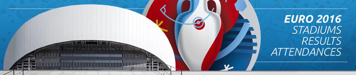 Euro 2016 stadiums, France