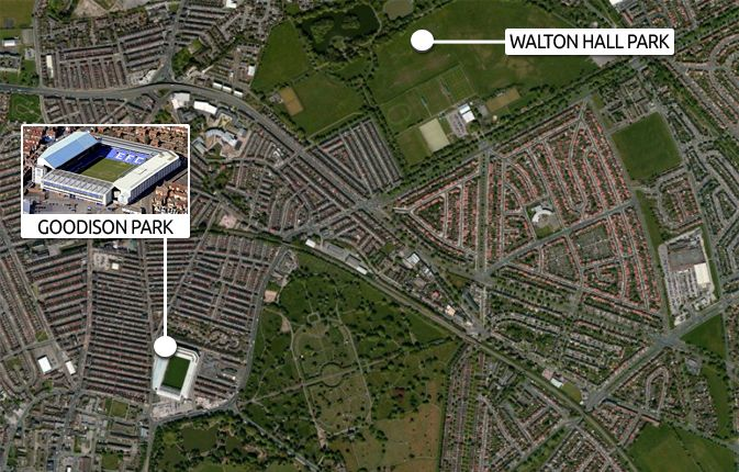 mapa Goodison vs. Walton Hall
