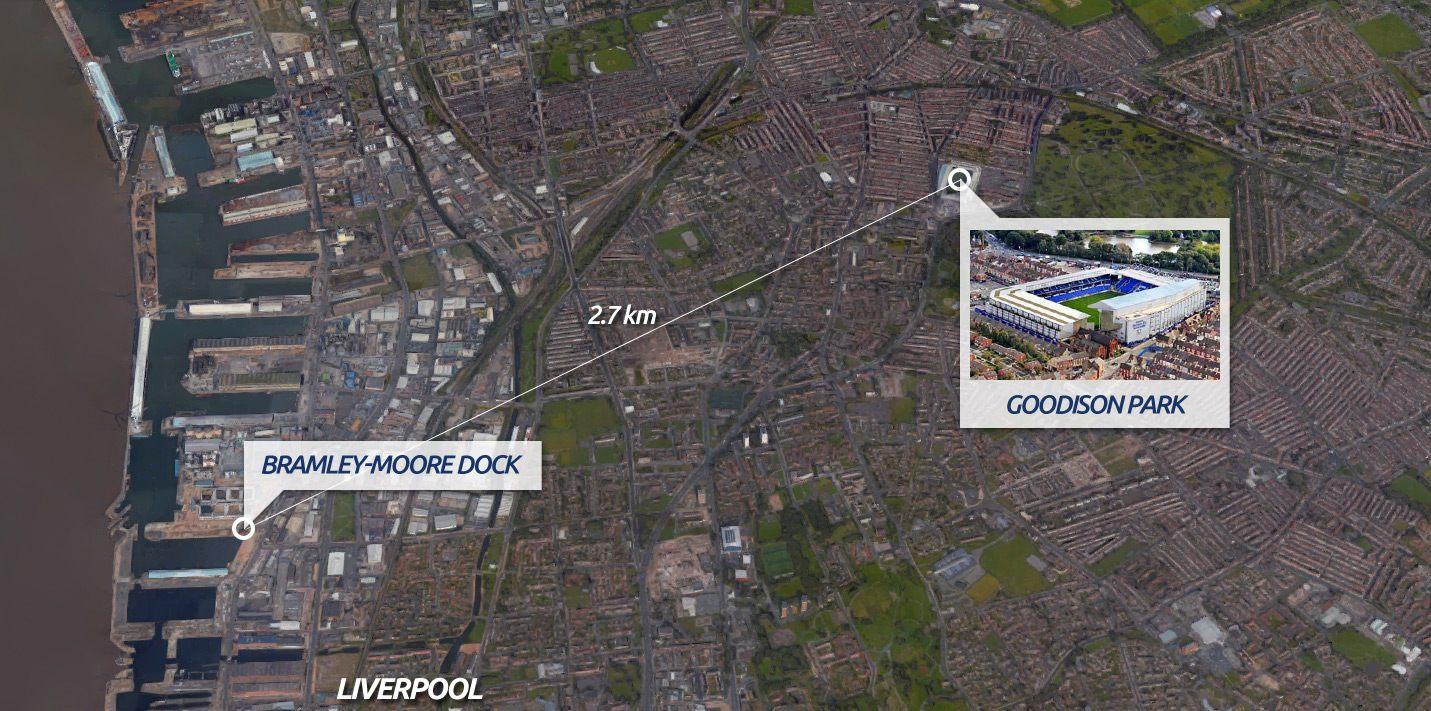 Everton Bramley-Moore Dock stadium site