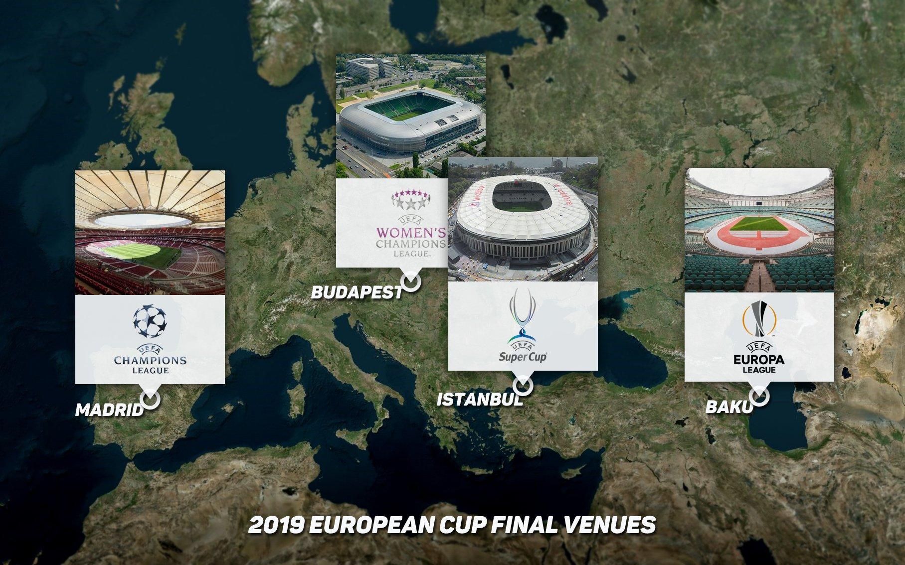 UEFA cups