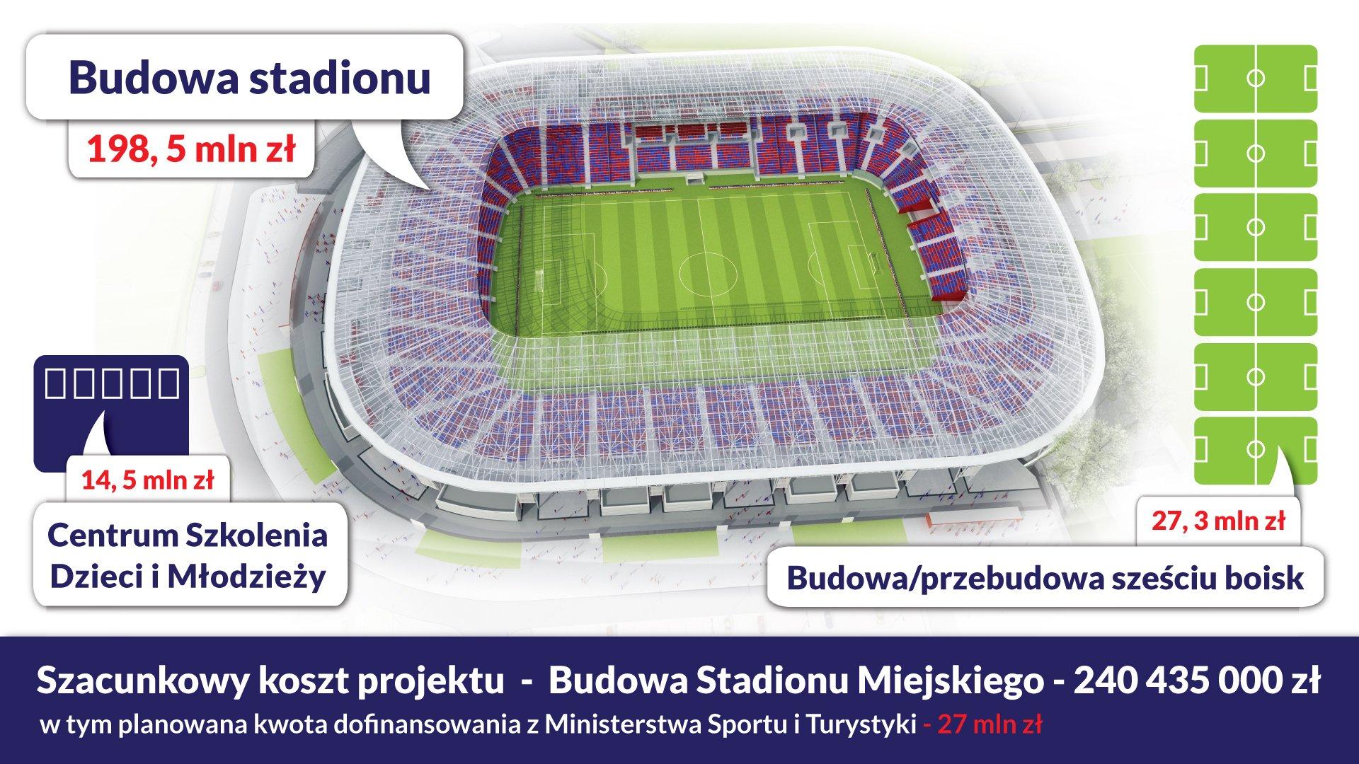 Stadion im. Floriana Krygiera