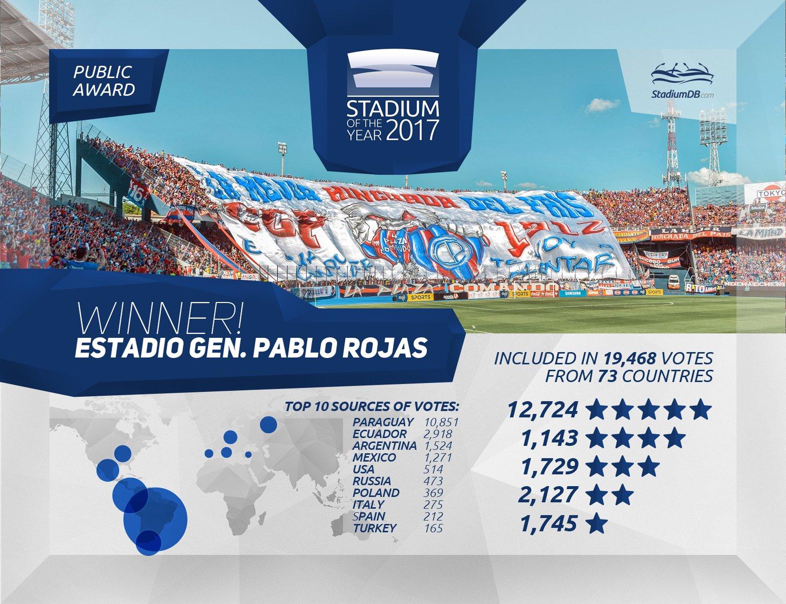 Stadion Roku 2017