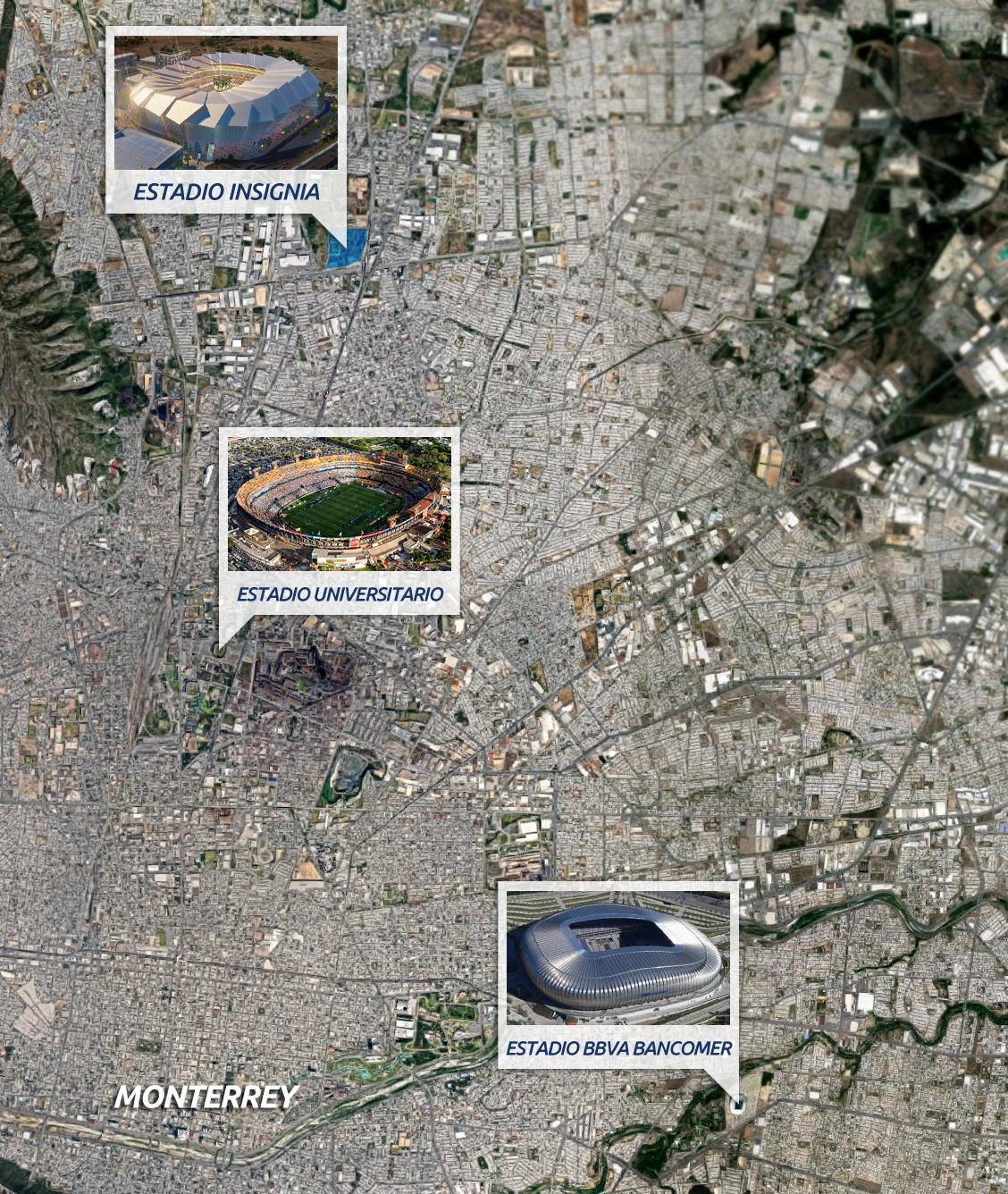 Estadio Tigres
