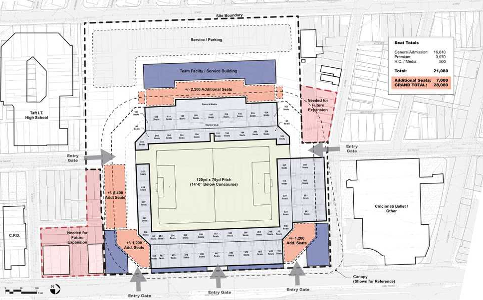 FC Cincinnati Stadium plan