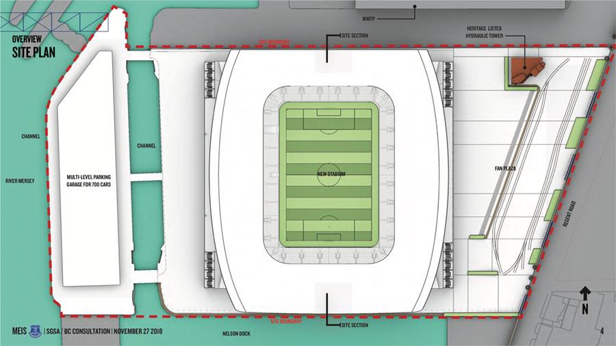 Bramley-Moore Docks Stadium