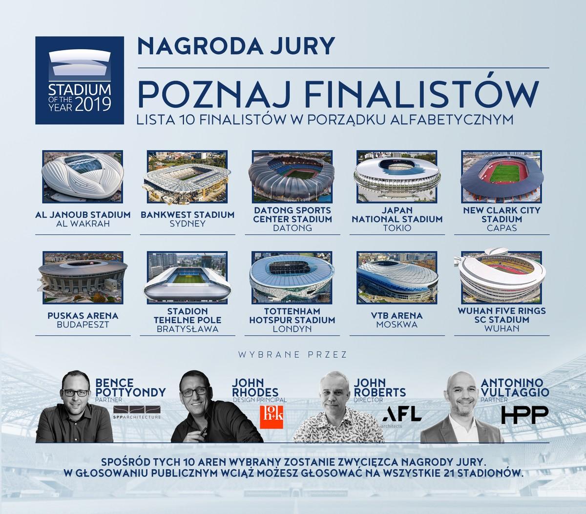 Stadium of the Year 2019 - Jury