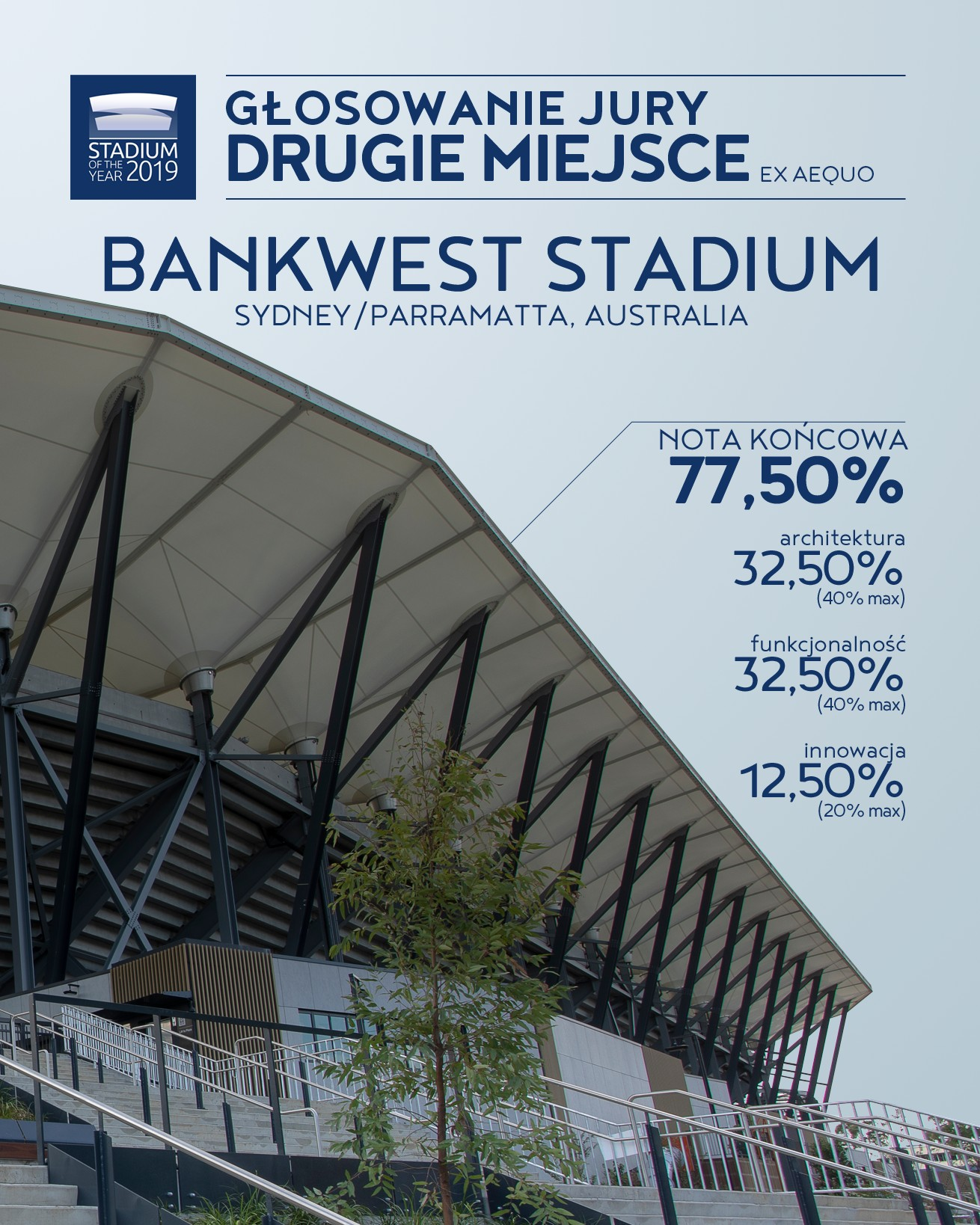 Stadium of the Year 2019