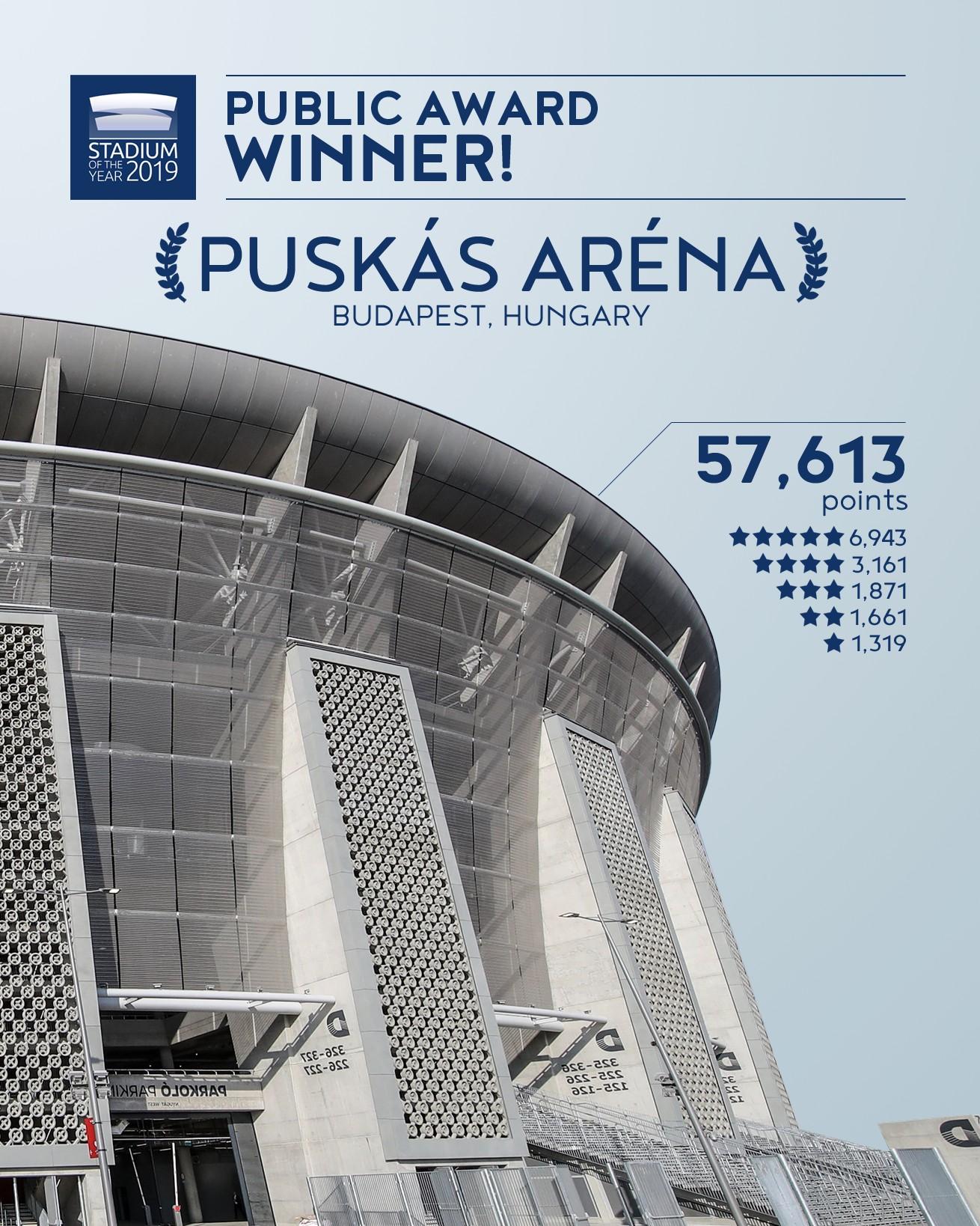 Stadium of the Year 2019