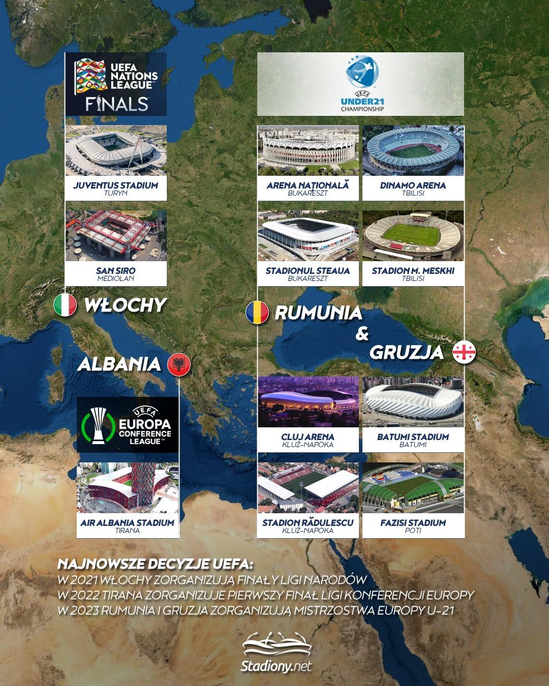 UEFA rozdała finały na lata 2021-2023