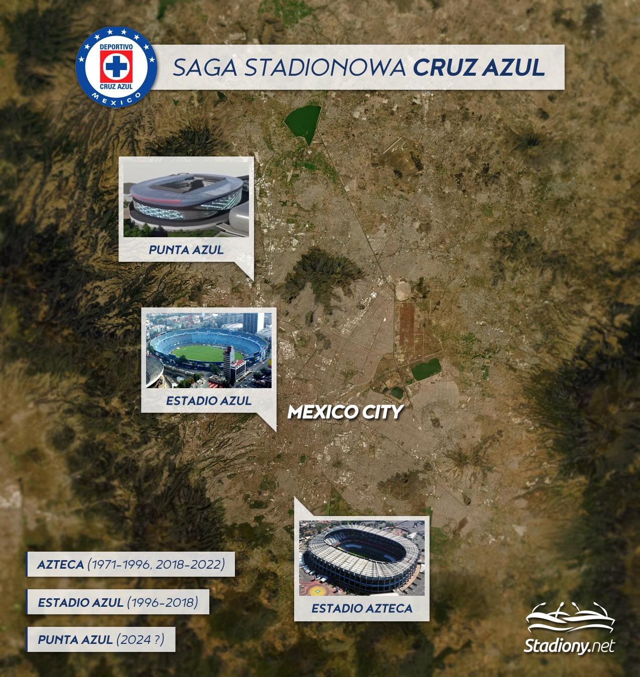 Estadio Punta Azul, Tlalnapantla, Mexio