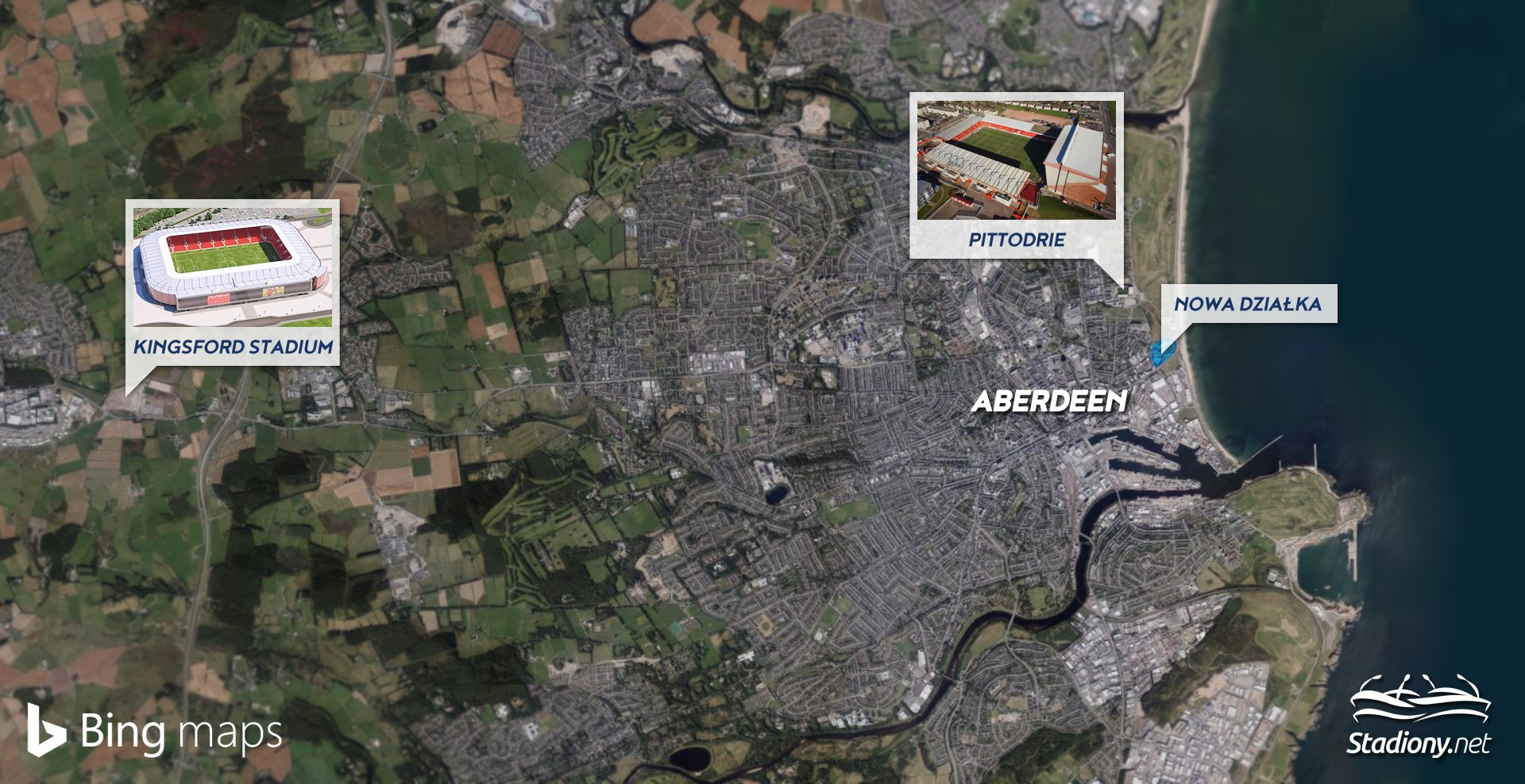 Aberdeen FC Stadium, Kingsford or new site?