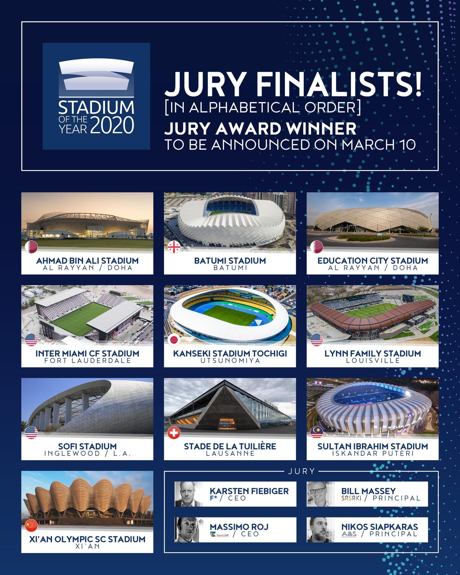Stadium of the Year 2020 Jury vote
