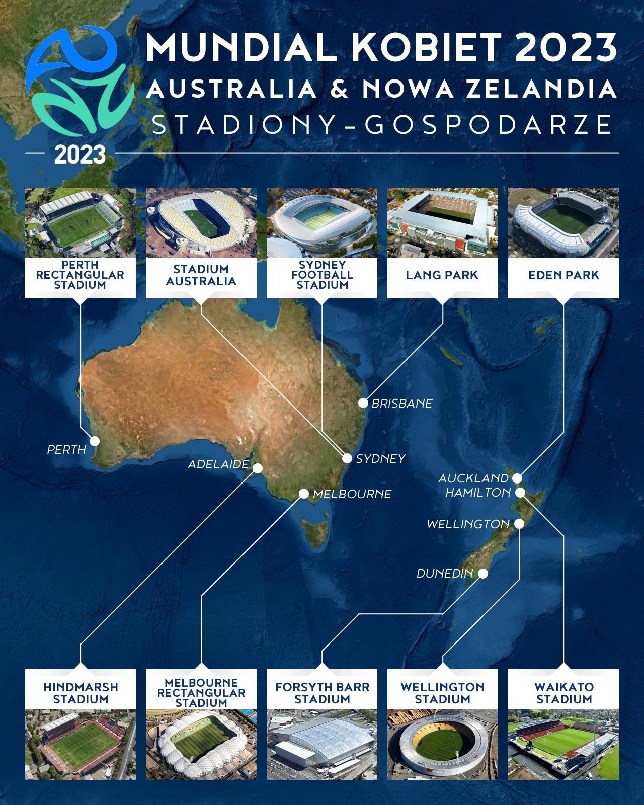2023 Women's World Cup (Australia & New Zealand) host venues
