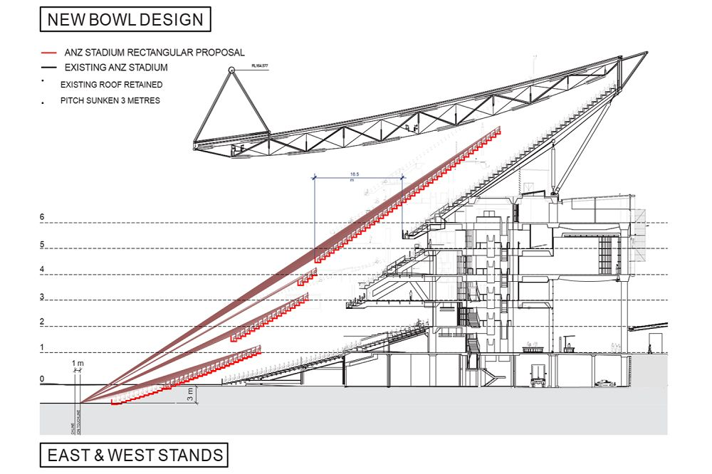 Design Anz Stadium Stadiumdb Com