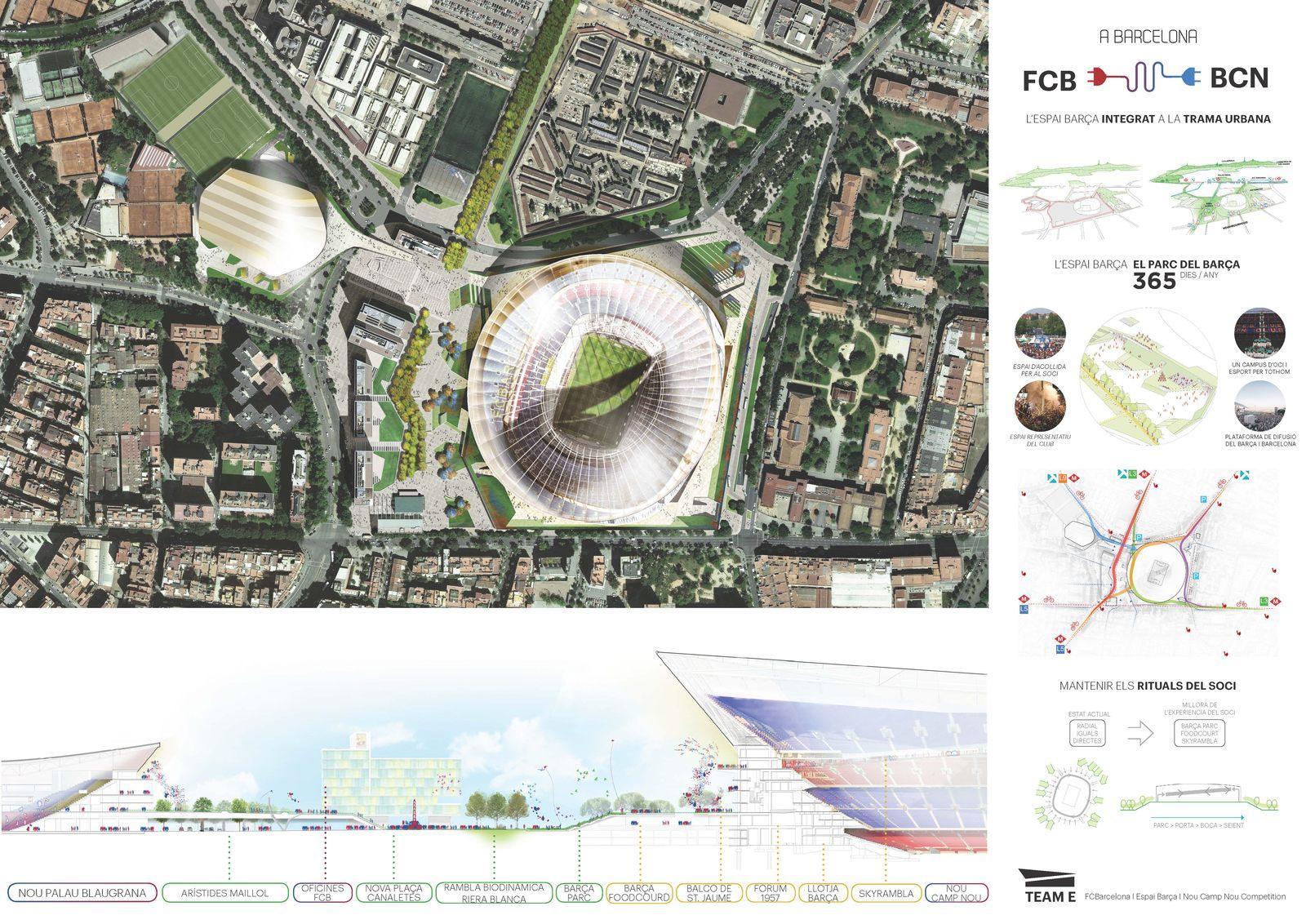Design Nou Camp Nou Iv